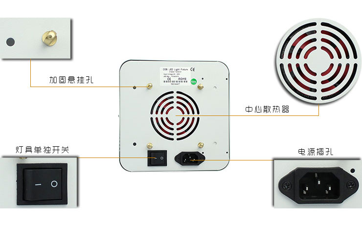 CREEqy288千赢国际生长灯全光谱LED透镜qy288千赢国际灯背面部件拆解详情